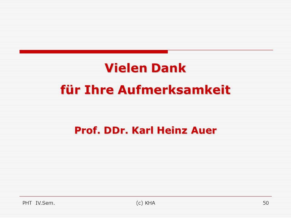 für Ihre Aufmerksamkeit Prof. DDr. Karl Heinz Auer