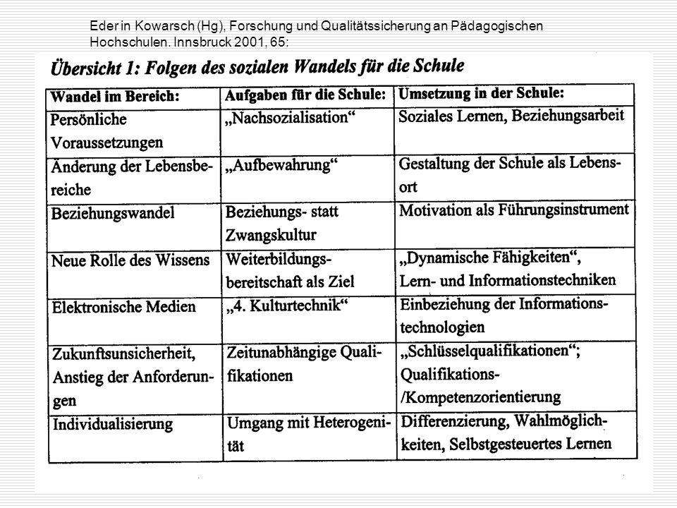 Eder in Kowarsch (Hg), Forschung und Qualitätssicherung an Pädagogischen Hochschulen. Innsbruck 2001, 65:
