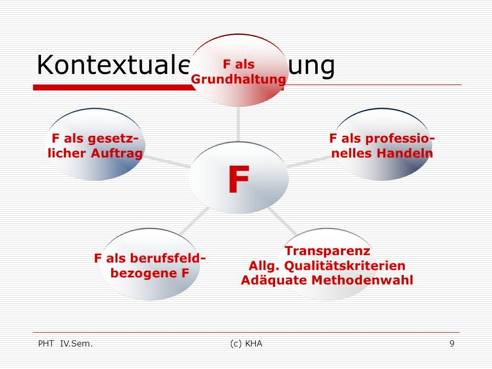 Kontextuale Forschung