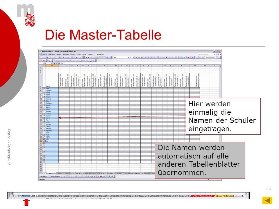Die Master-Tabelle Hier werden einmalig die Namen der Schüler eingetragen.
