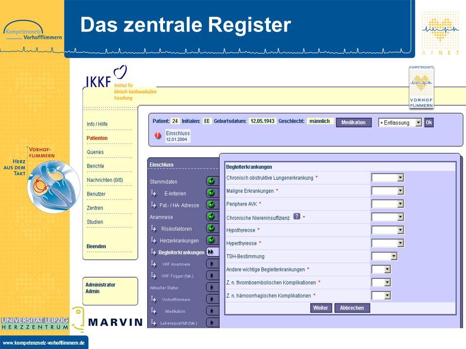 Das zentrale Register