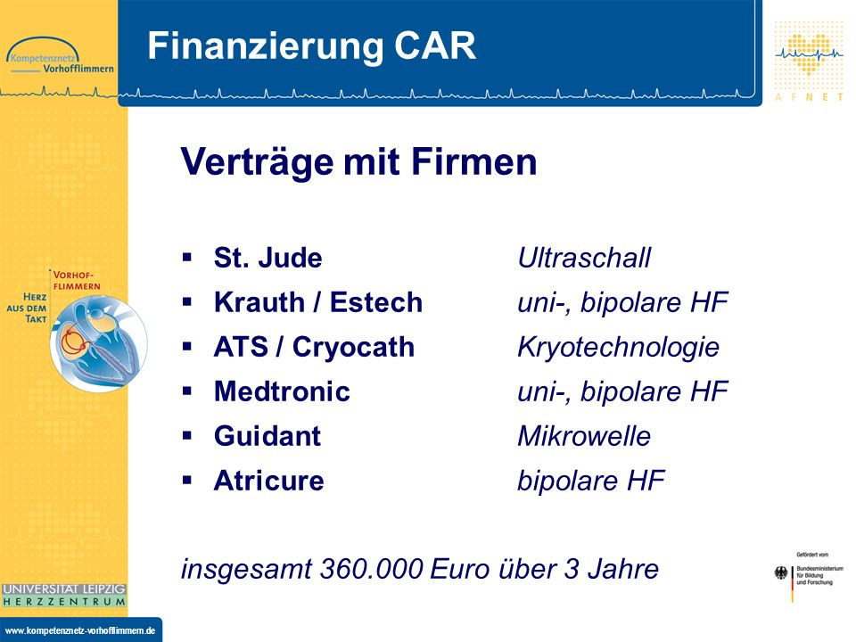 Finanzierung CAR Verträge mit Firmen St. Jude Ultraschall