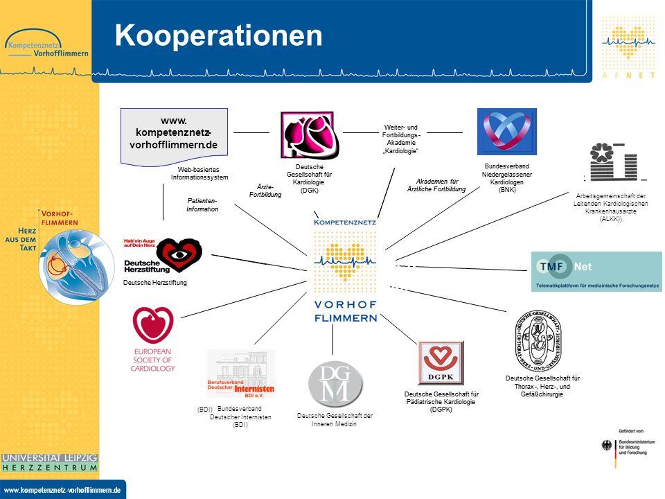 Kooperationen Kompetenznetz Vorhofflimmern www . kompetenznetz