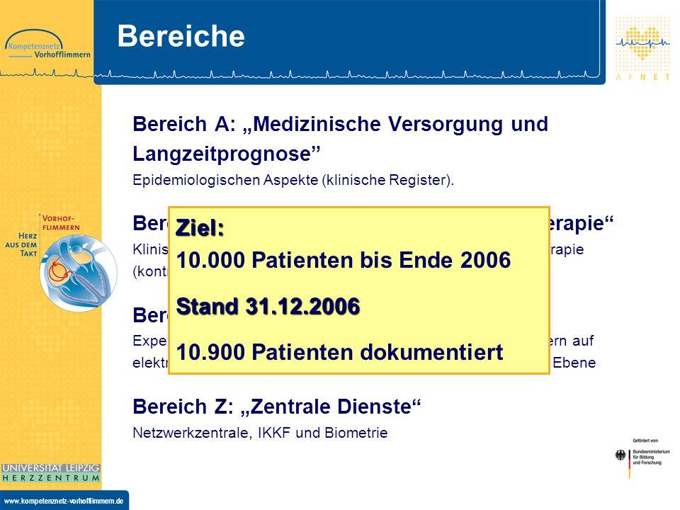 Bereiche Ziel: 10.000 Patienten bis Ende 2006 Stand 31.12.2006