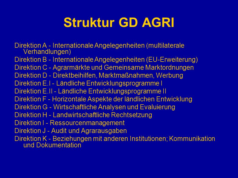 Struktur GD AGRI Direktion A - Internationale Angelegenheiten (multilaterale Verhandlungen)