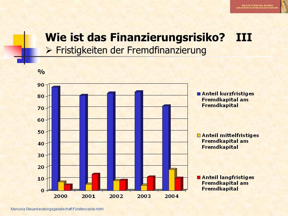 Wie ist das Finanzierungsrisiko III