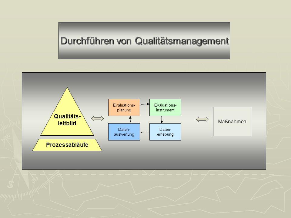 Durchführen von Qualitätsmanagement