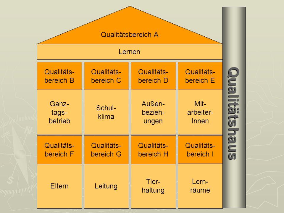 Qualitätshaus Qualitäts- bereich B bereich C bereich D bereich E