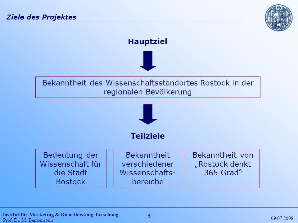 Bedeutung der Wissenschaft für die Stadt Rostock