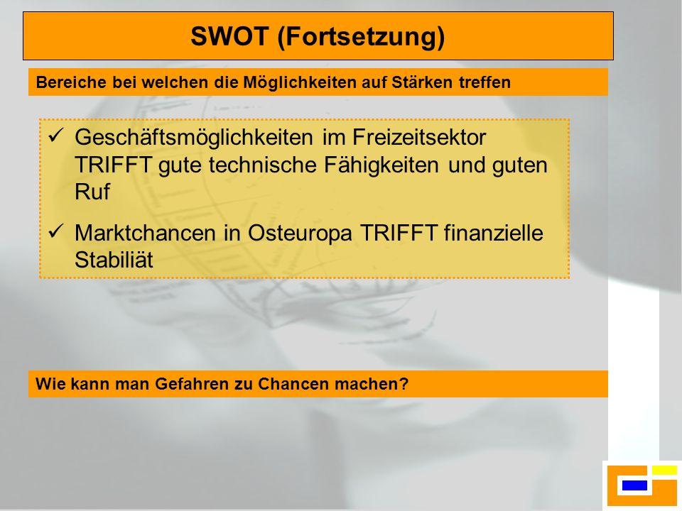 SWOT (Fortsetzung) Bereiche bei welchen die Möglichkeiten auf Stärken treffen.