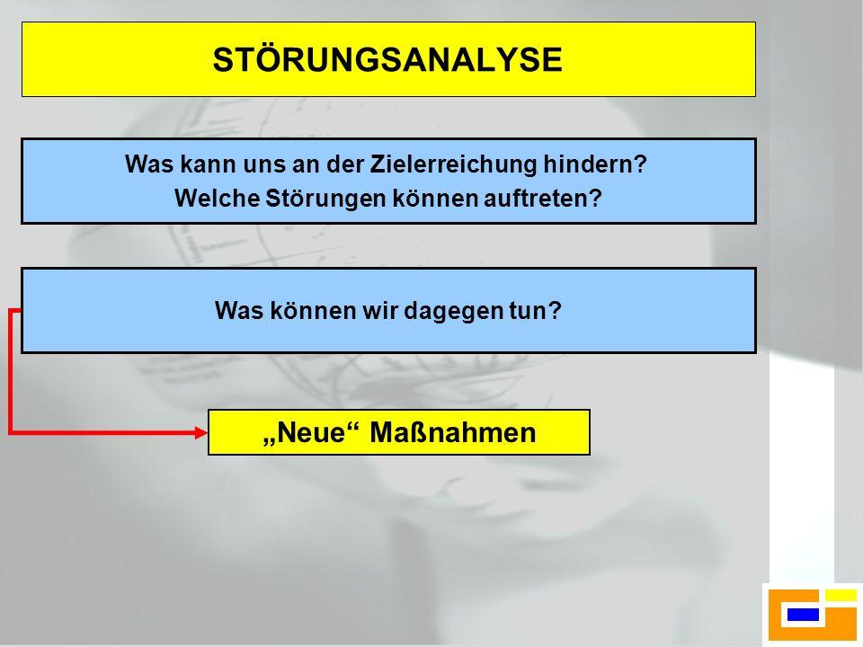"""STÖRUNGSANALYSE """"Neue Maßnahmen"""