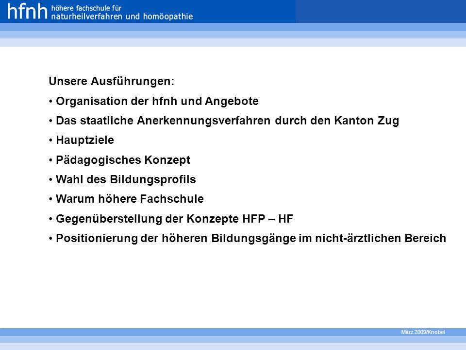 Unsere Ausführungen: Organisation der hfnh und Angebote. Das staatliche Anerkennungsverfahren durch den Kanton Zug.