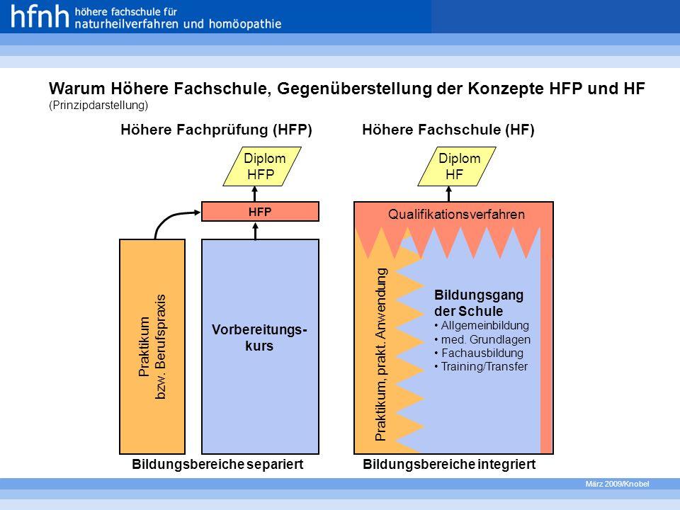 Warum Höhere Fachschule, Gegenüberstellung der Konzepte HFP und HF