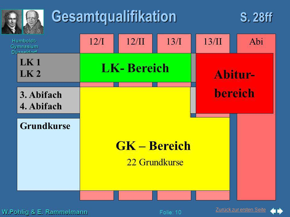 Gesamtqualifikation S. 28ff