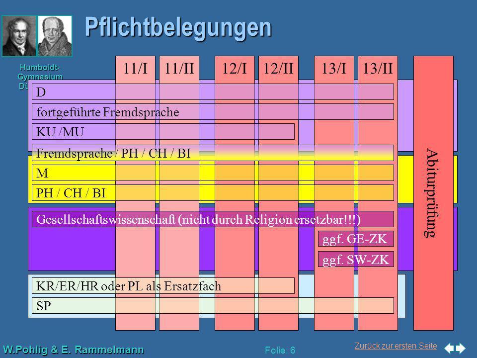 Pflichtbelegungen Abiturprüfung 13/II 11/I 11/II 12/I 12/II 13/I D