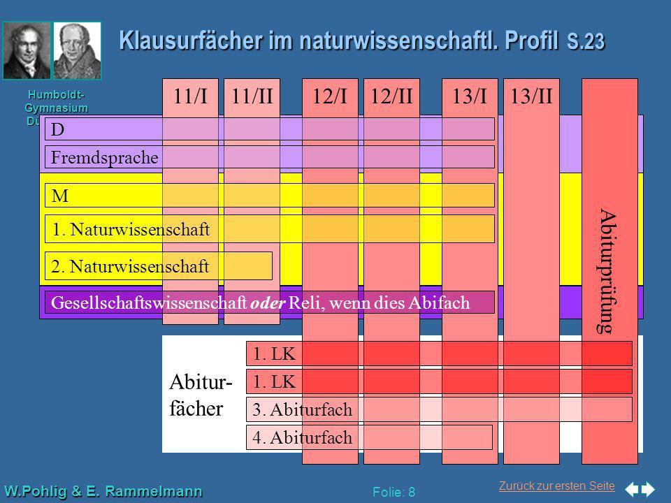 Klausurfächer im naturwissenschaftl. Profil S.23