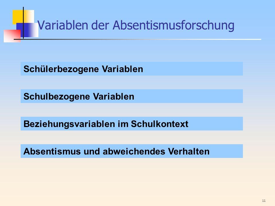 Variablen der Absentismusforschung