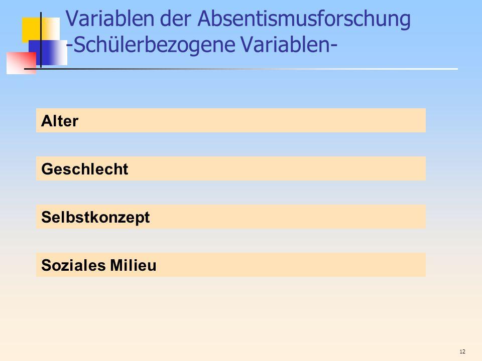 Variablen der Absentismusforschung -Schülerbezogene Variablen-