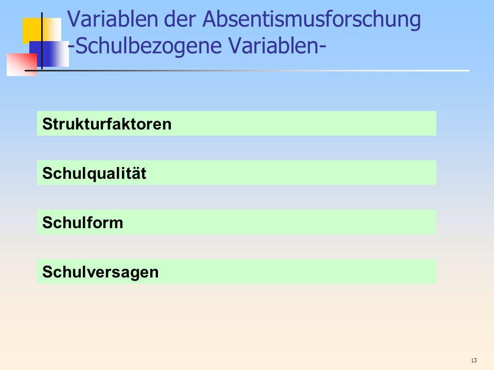 Variablen der Absentismusforschung -Schulbezogene Variablen-