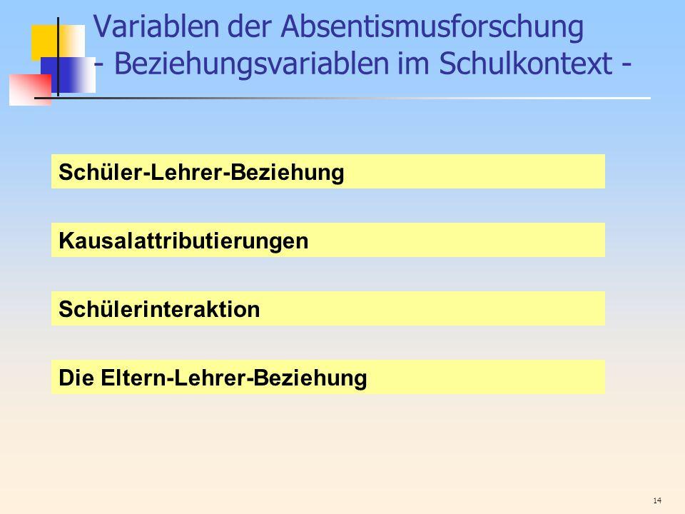 Variablen der Absentismusforschung - Beziehungsvariablen im Schulkontext -