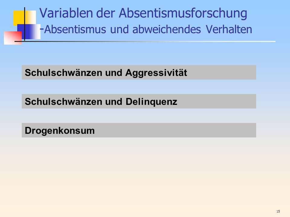 Variablen der Absentismusforschung -Absentismus und abweichendes Verhalten