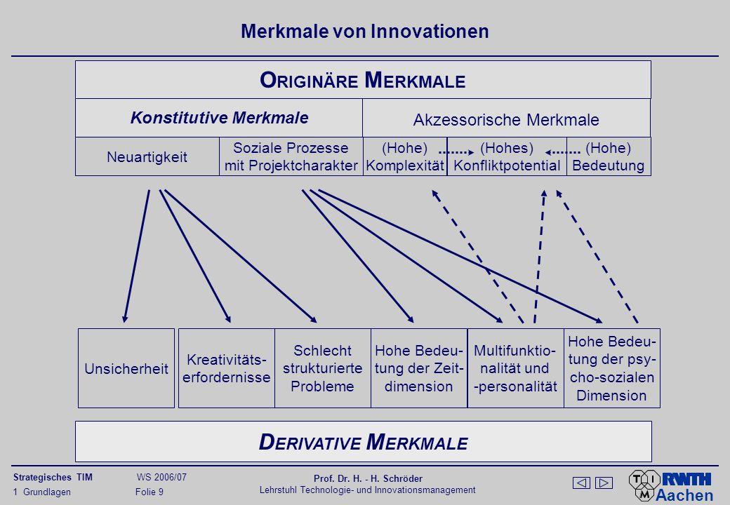 Abgrenzung der Ebenen der Unternehmensführung
