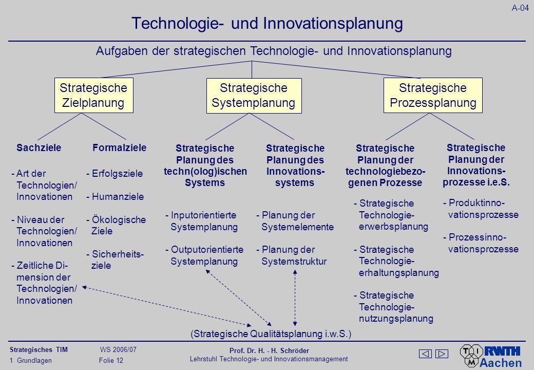 Entscheidungsprobleme der strategischen TI-Organisation