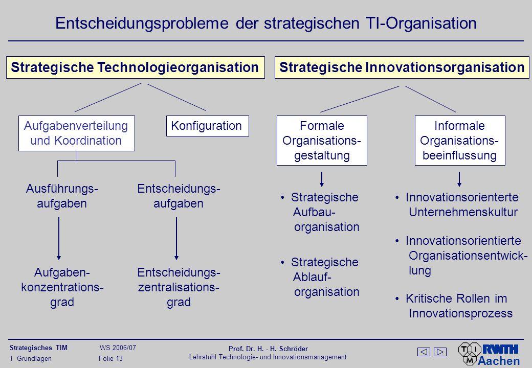 Aufgabenbereiche und Entscheidungsprobleme der strategischen TI-Kontrolle