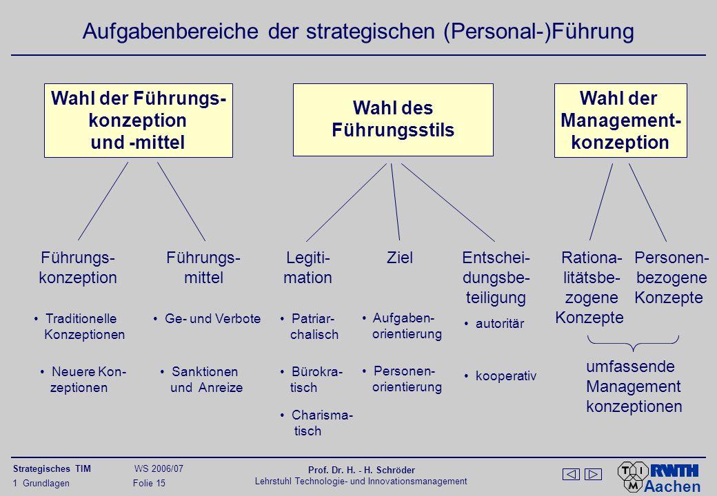 Aufgaben des strategischen Controlling