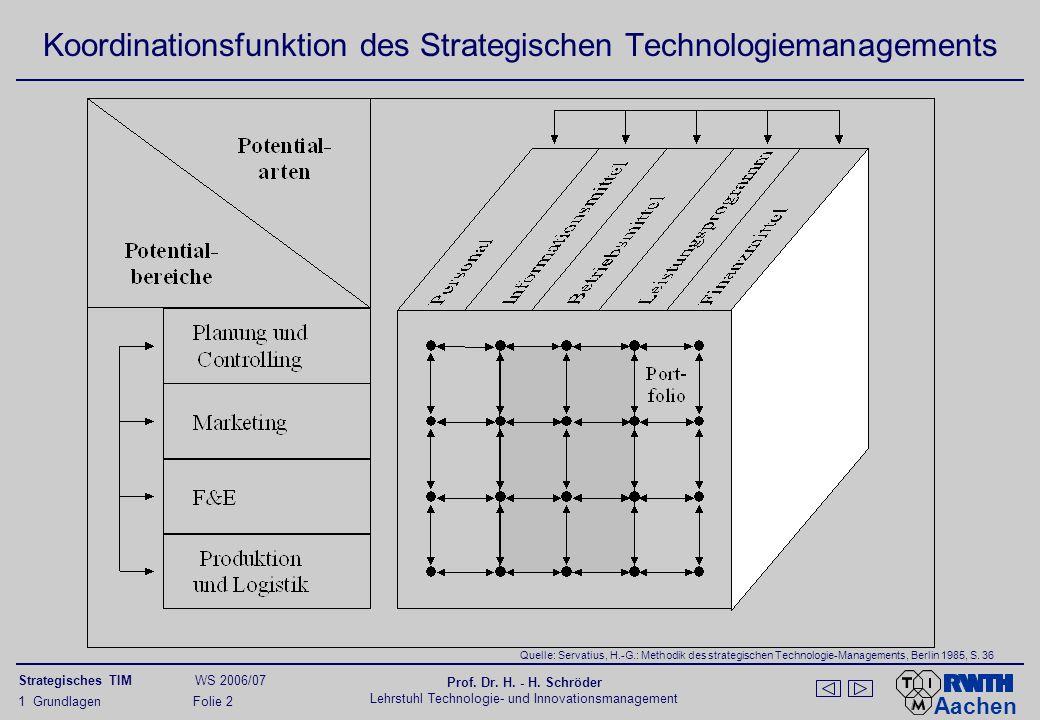 Schwerpunkte des Technologiemanagements nach Specht