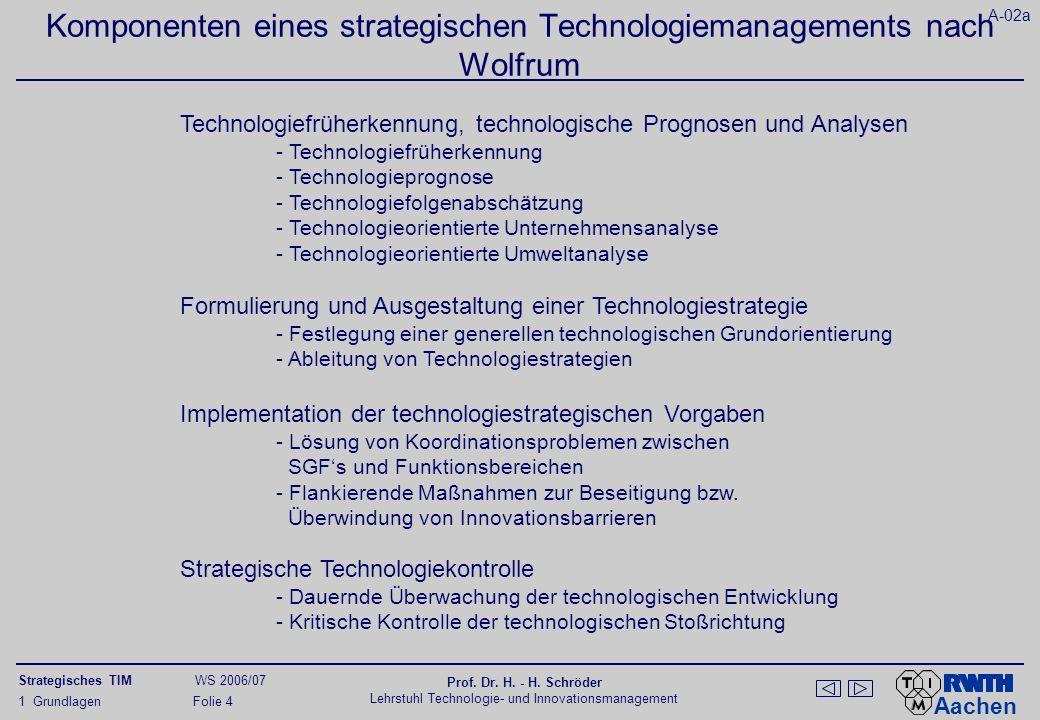 Entscheidungsfelder des strategischen Technologie-Managements