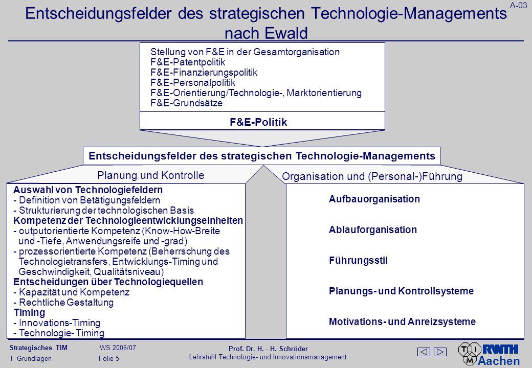 Das traditionelle (funktionale) Managementkonzept der Vorlesung