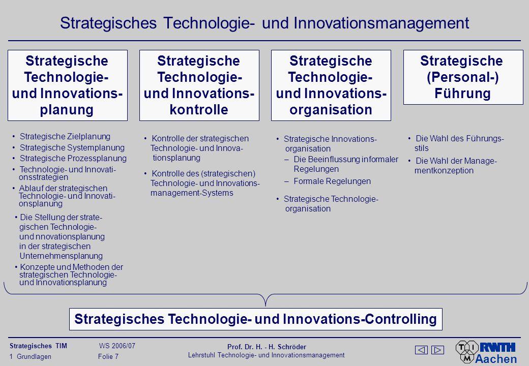 Merkmale des strategischen TIM