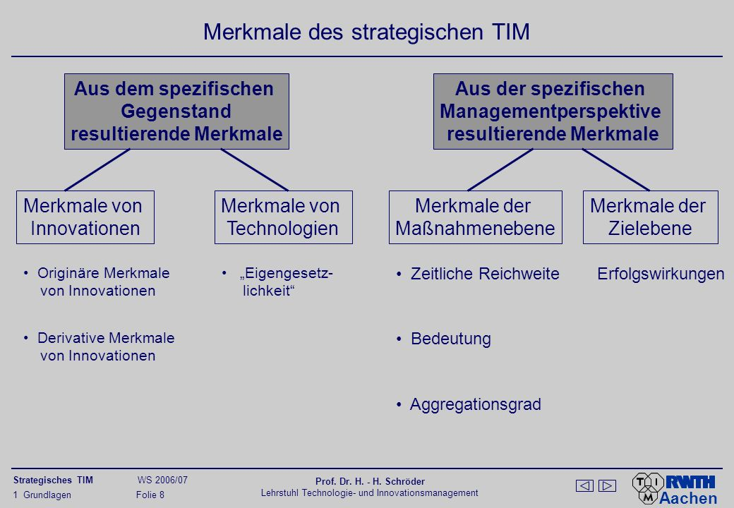 Merkmale von Innovationen