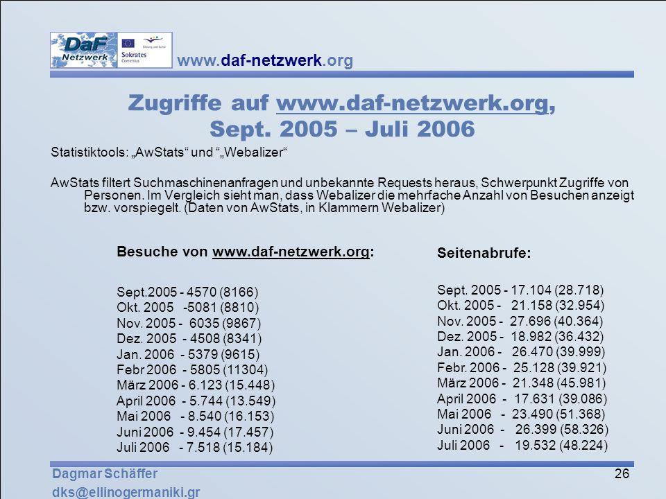 Zugriffe auf www.daf-netzwerk.org, Sept. 2005 – Juli 2006