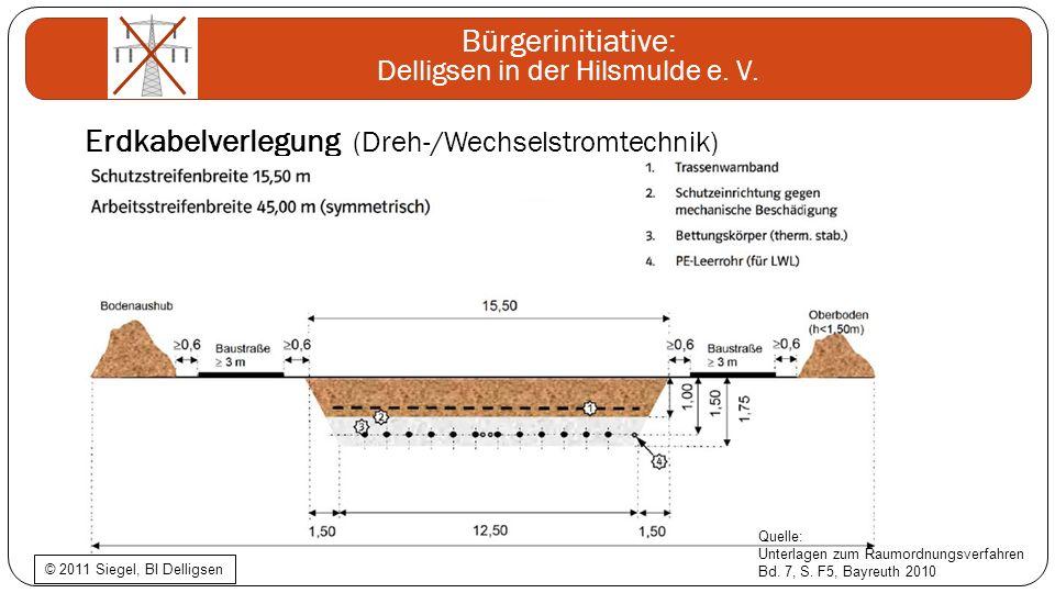 Erdkabelverlegung (Dreh-/Wechselstromtechnik)