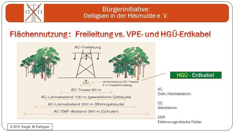 Flächennutzung : Freileitung vs. VPE- und HGÜ-Erdkabel