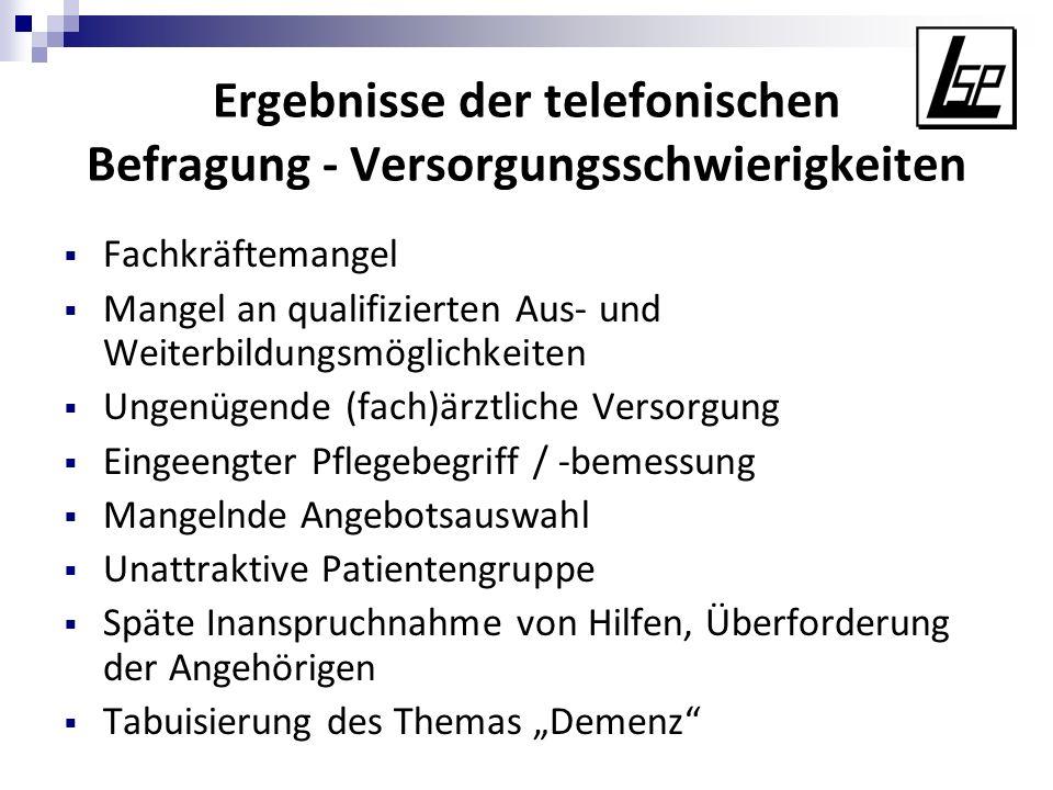 Ergebnisse der telefonischen Befragung - Versorgungsschwierigkeiten