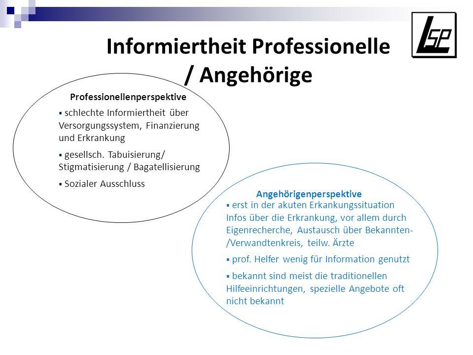 Informiertheit Professionelle / Angehörige