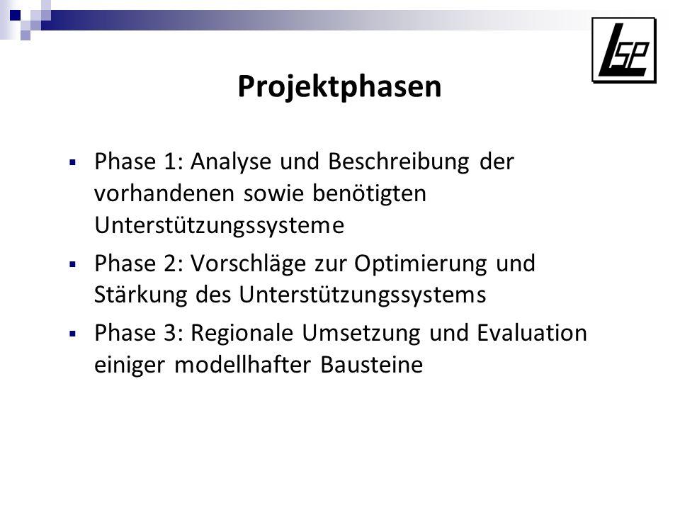 Projektphasen Phase 1: Analyse und Beschreibung der vorhandenen sowie benötigten Unterstützungssysteme.