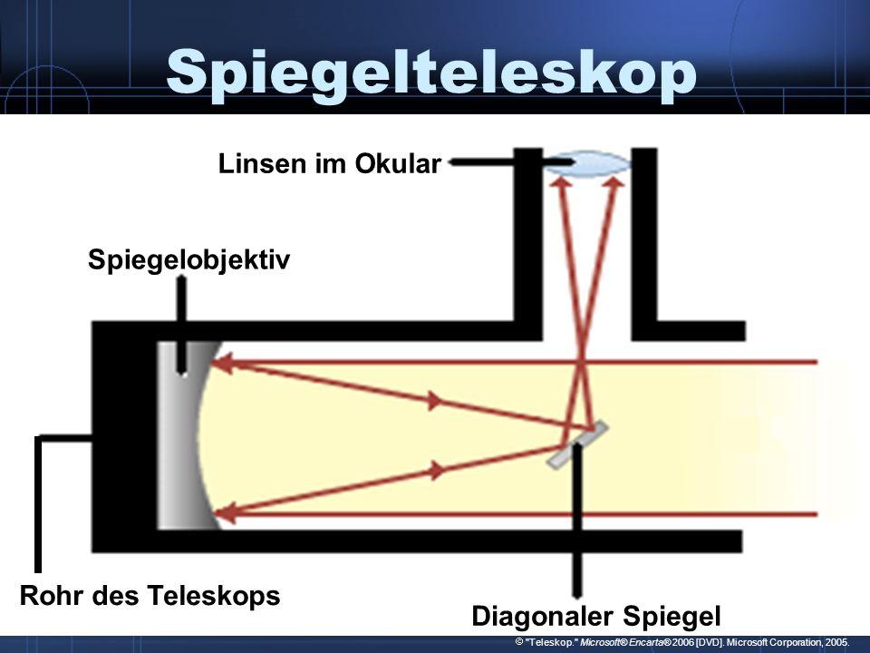Spiegelteleskop Linsen im Okular Spiegelobjektiv Rohr des Teleskops