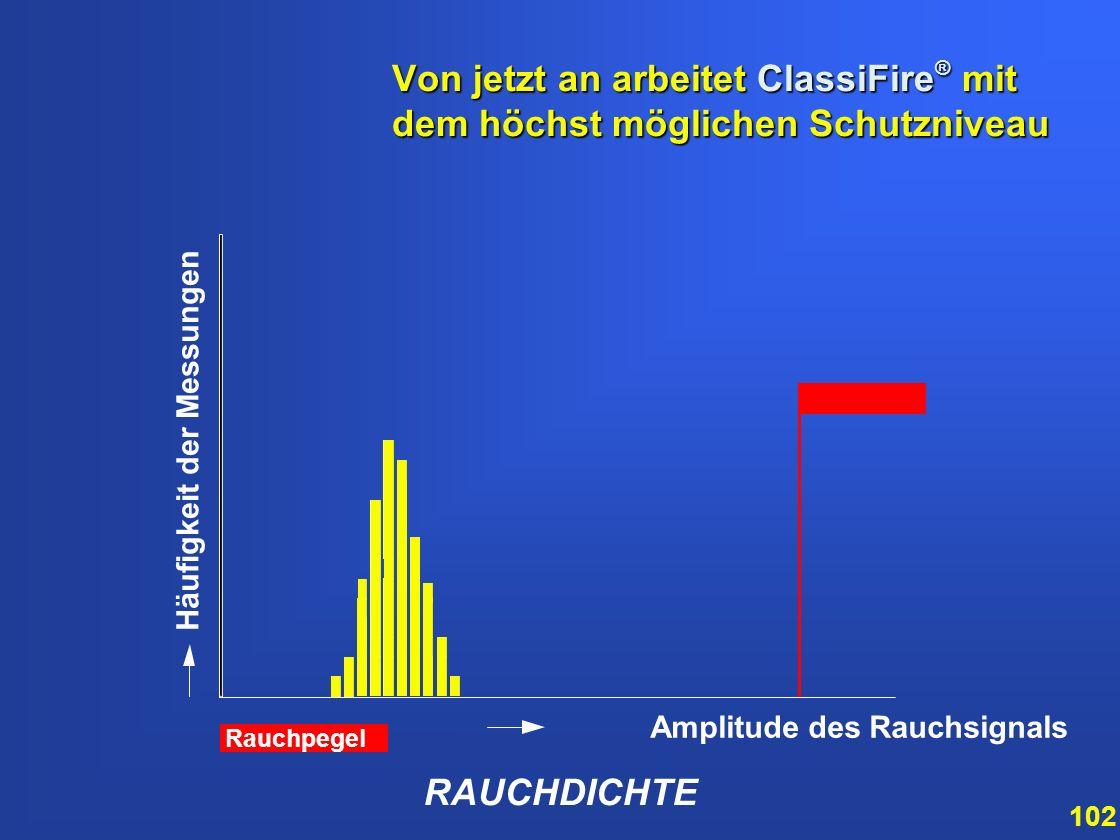 Von jetzt an arbeitet ClassiFire® mit dem höchst möglichen Schutzniveau