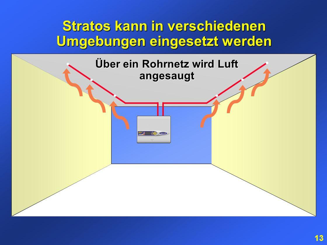 Stratos kann in verschiedenen Umgebungen eingesetzt werden