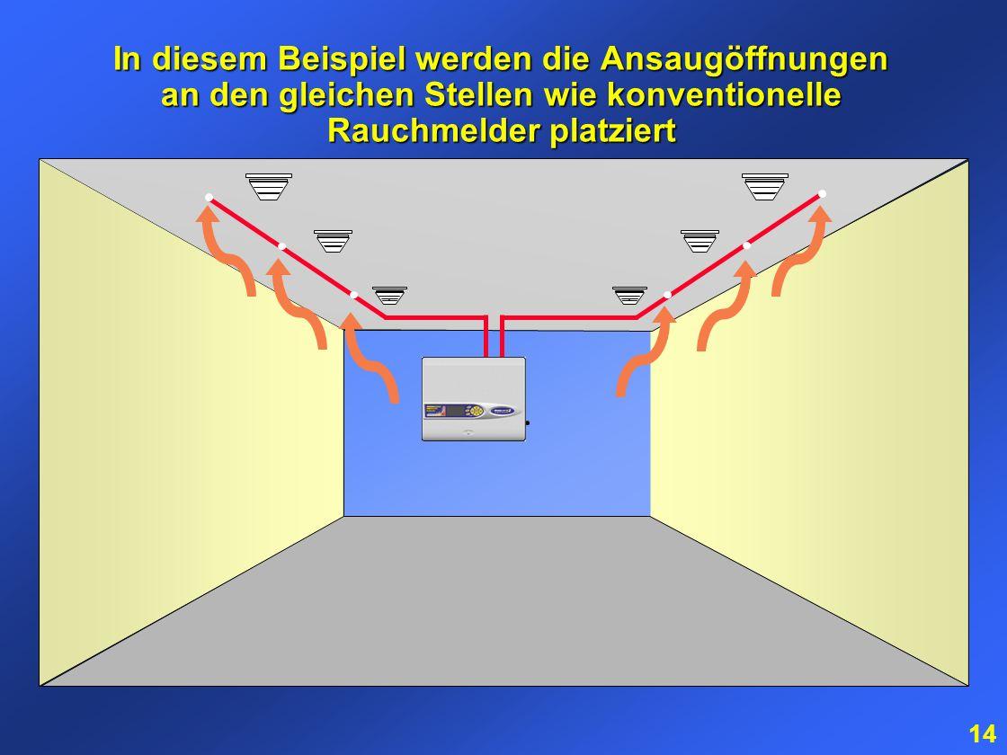In diesem Beispiel werden die Ansaugöffnungen an den gleichen Stellen wie konventionelle Rauchmelder platziert