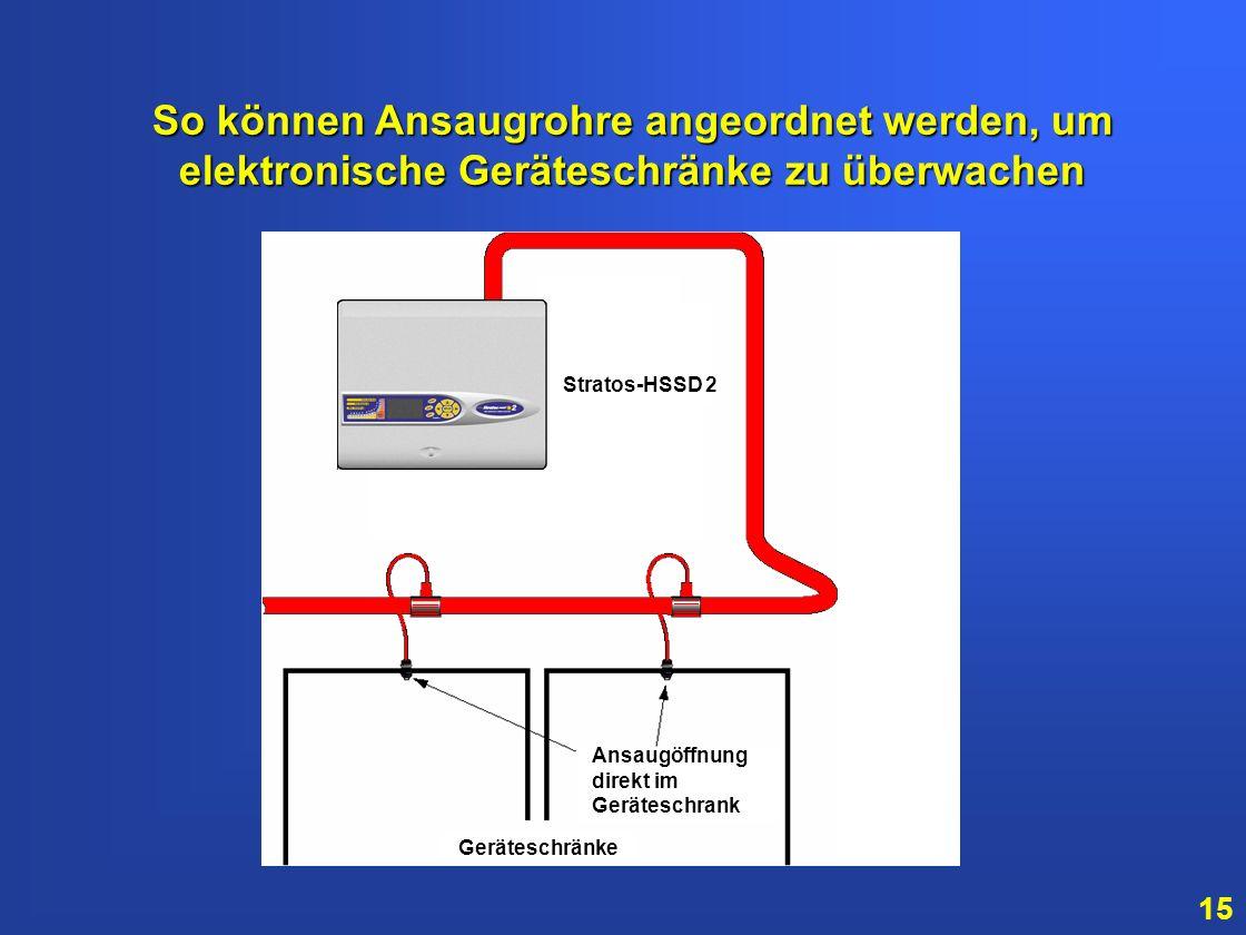 So können Ansaugrohre angeordnet werden, um elektronische Geräteschränke zu überwachen