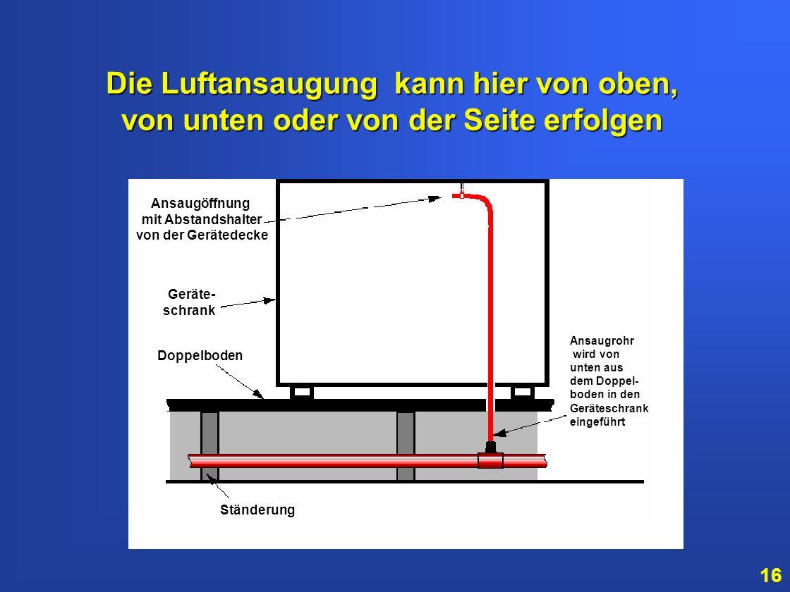 Die Luftansaugung kann hier von oben, von unten oder von der Seite erfolgen