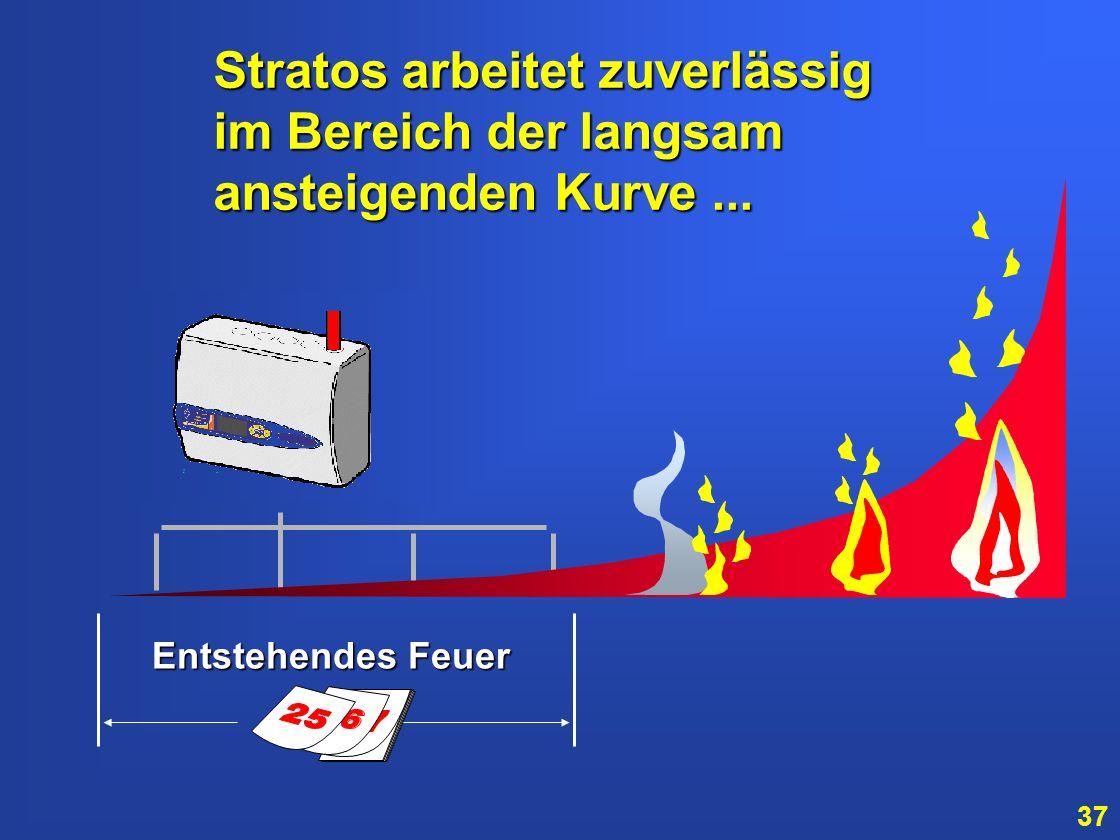 Stratos arbeitet zuverlässig im Bereich der langsam