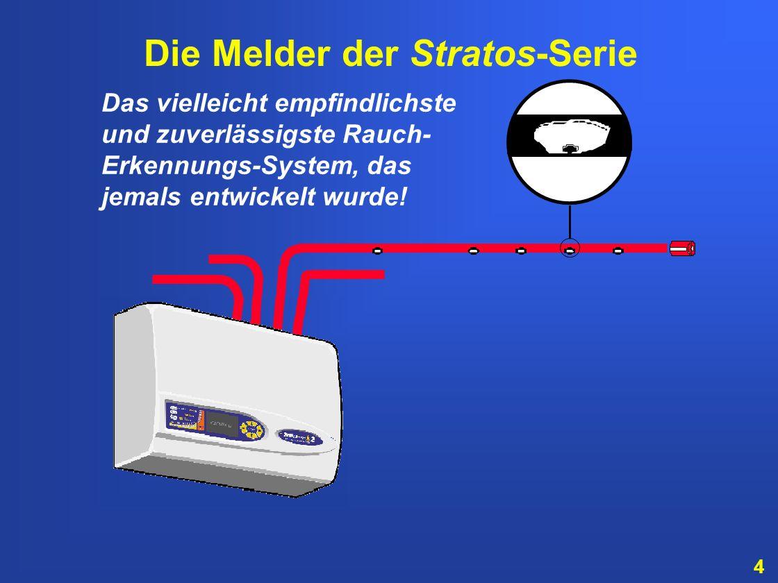 Die Melder der Stratos-Serie