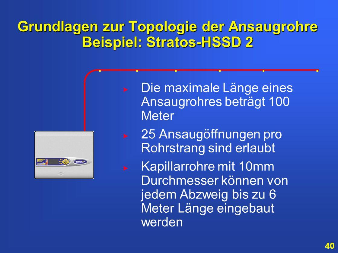 Grundlagen zur Topologie der Ansaugrohre Beispiel: Stratos-HSSD 2