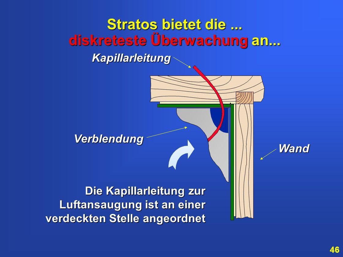 Stratos bietet die ... diskreteste Überwachung an...